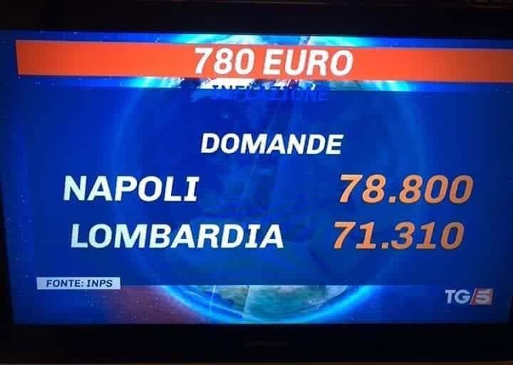 reddito di cittadinanza domande lombardia napoli - 1