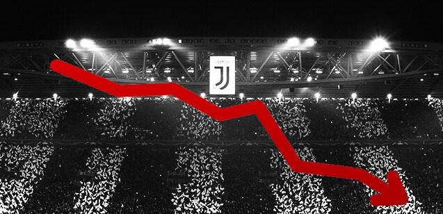 Azioni JUVENTUS FC: quotazione, grafico, dati e notizie ...
