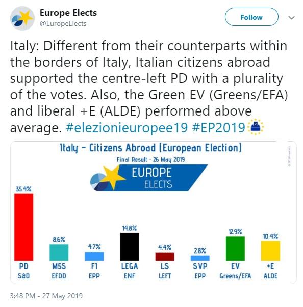 elezioni europee verdi - 1