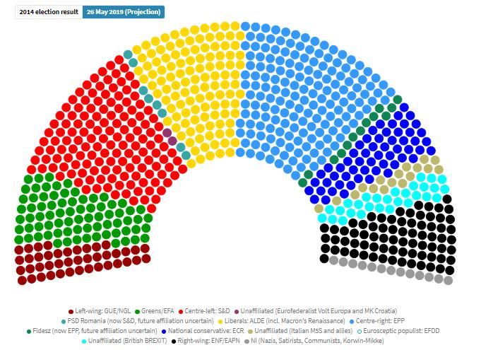 elezioni europee verdi europa