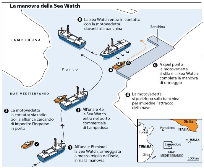 carola rackete sea watch