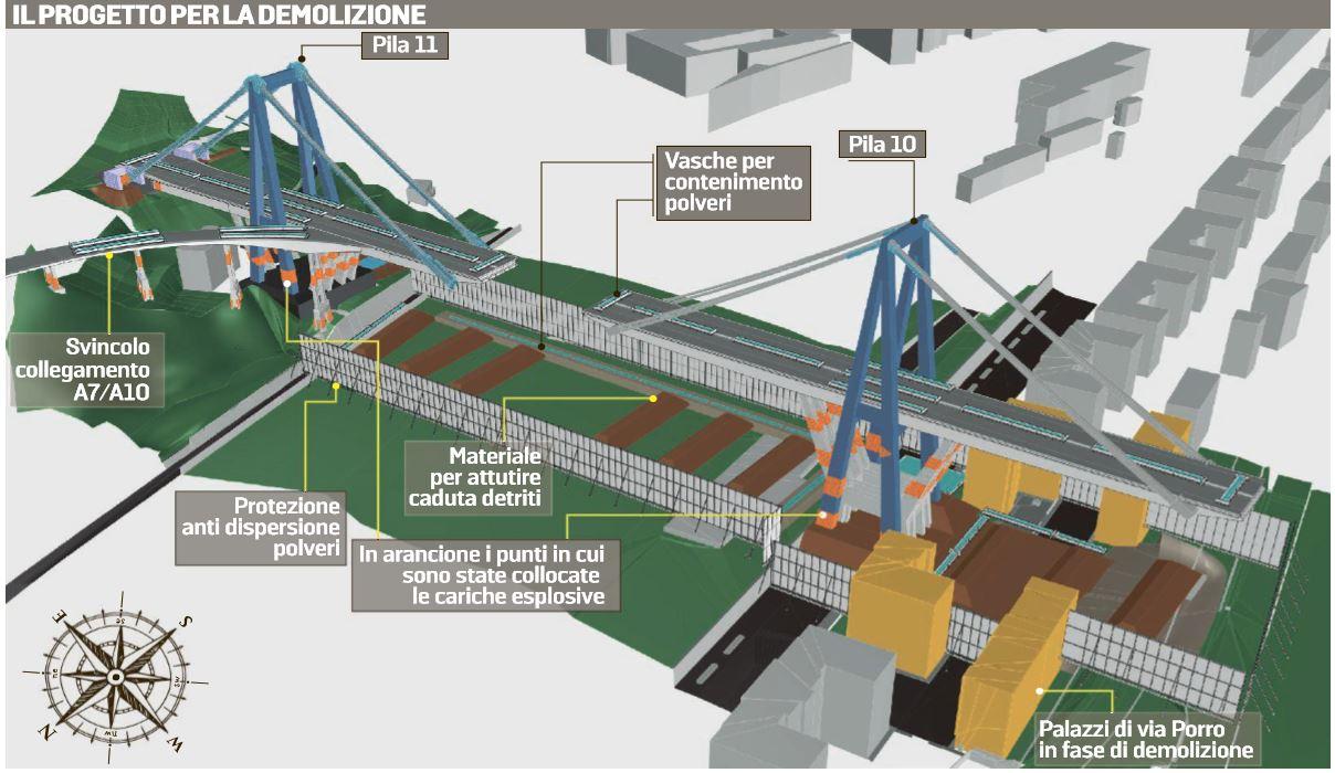 progetto demolizione ponte morandi