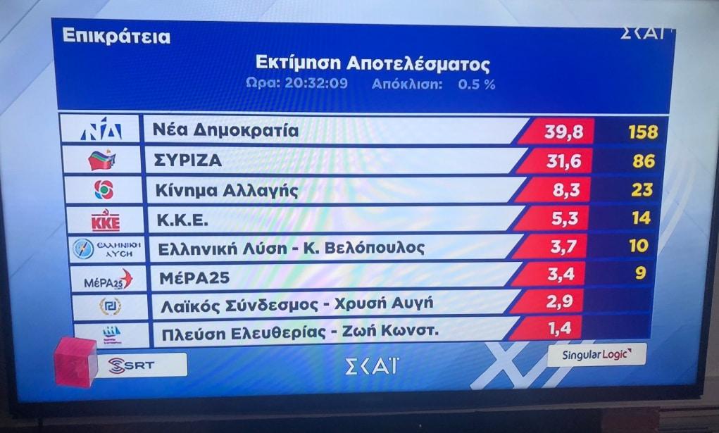 alba dorata elezioni grecia 2019 - 1