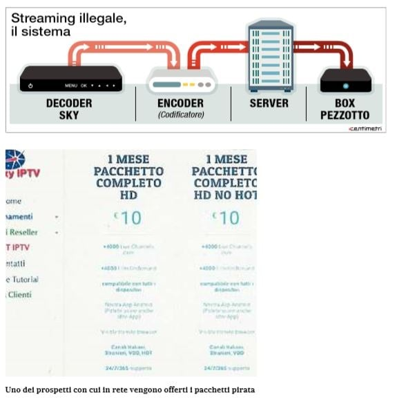 pezzotto iptv pirata streaming