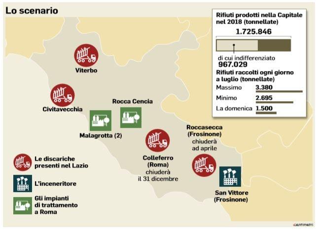 piano regionale rifiuti discarica roma