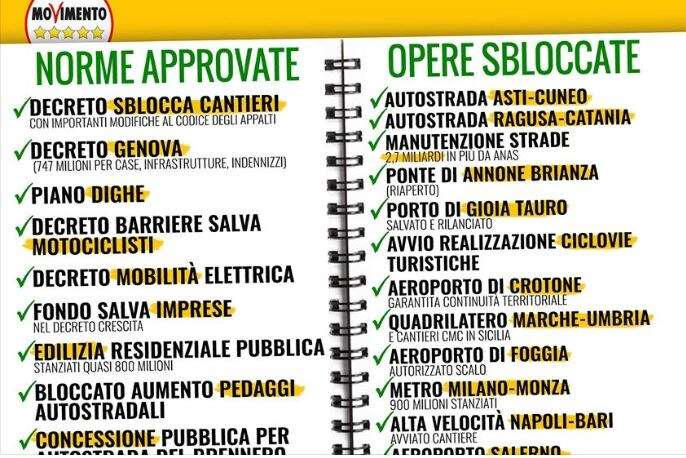 toninelli norme approvate opere sbloccate
