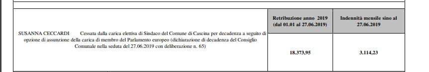 ceccardi doppio compenso sindaco consigliere salvini - 1