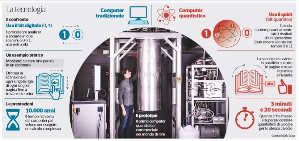 computer quantico google