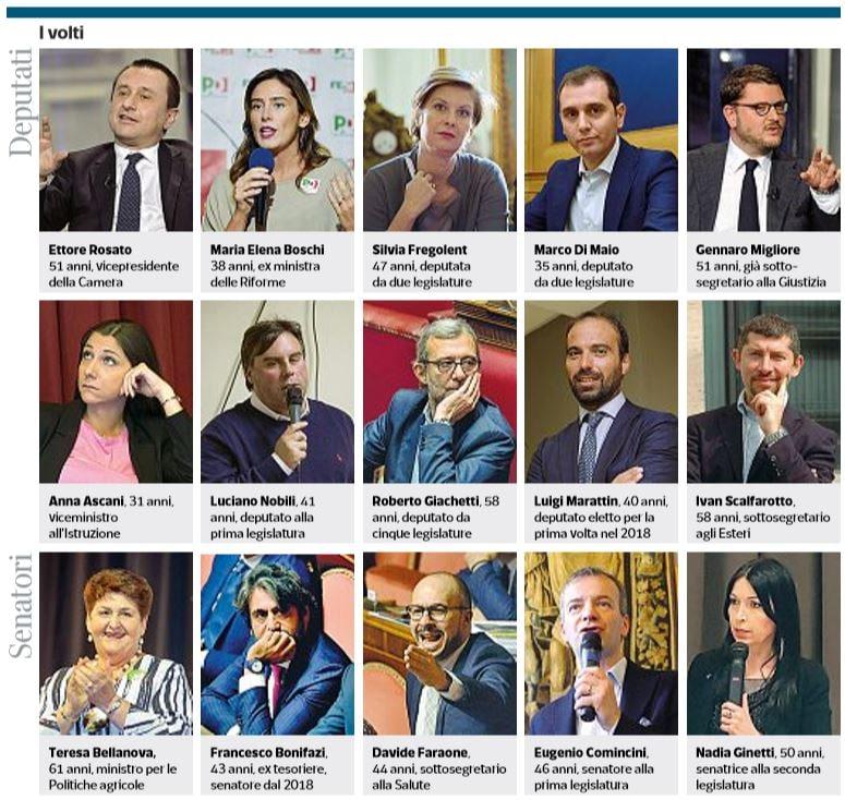 renziani pd partito democratico