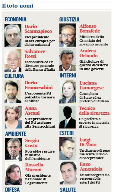 totoministri governo m5s-pd 1