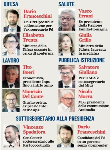 totoministri governo m5s-pd 2