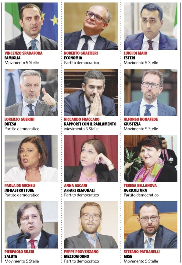 totoministri governo m5s-pd giallorosso