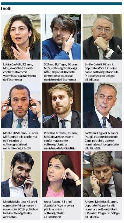 viceministri sottosegretari governo conte bis