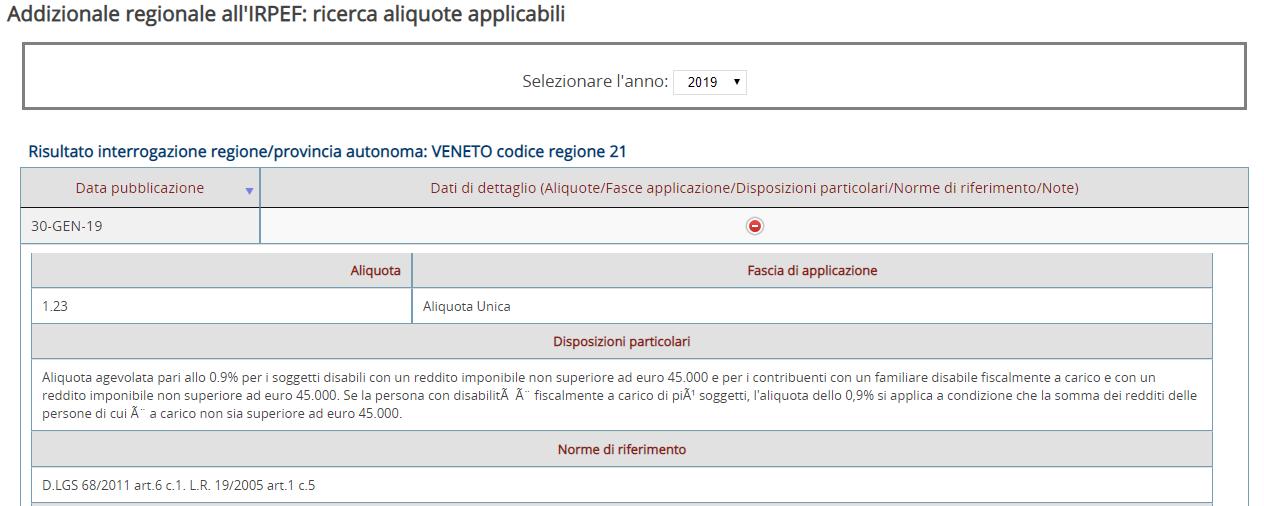 borgonzoni addizionale regionale irpef veneto - 2