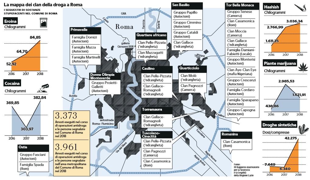 mappa clan droga roma