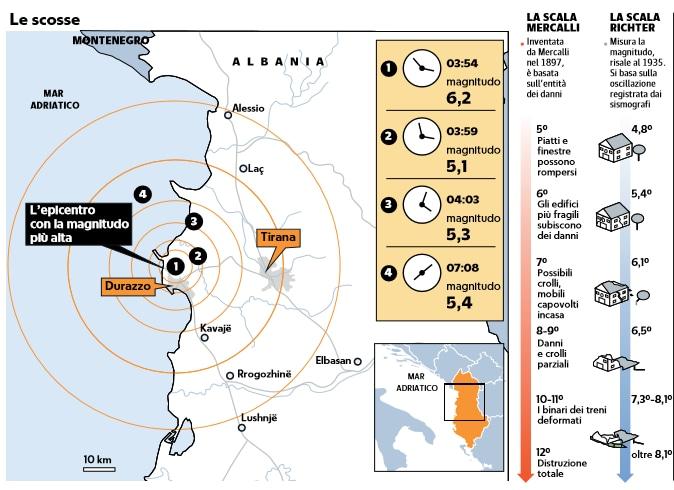 scosse terremoto albania