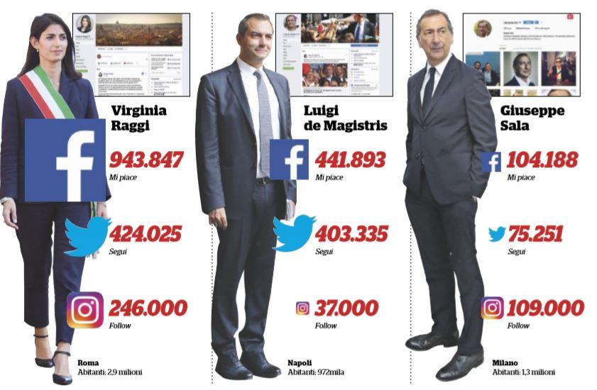 soldi politici facebook