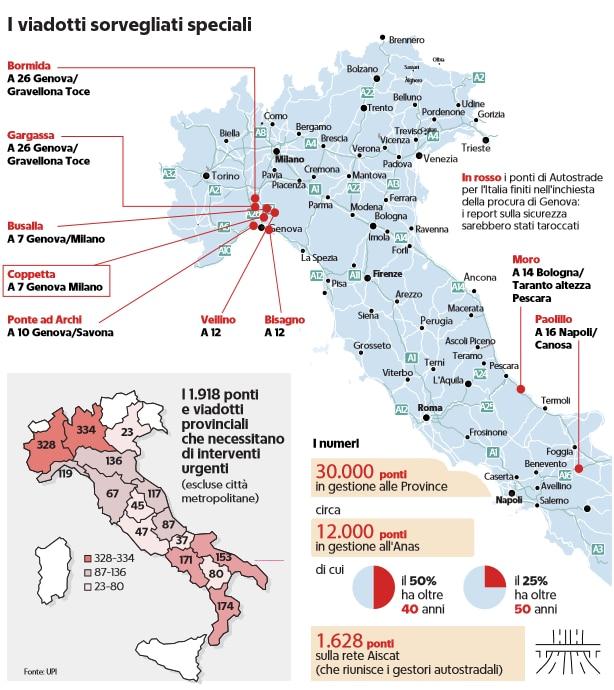 viadotti a rischio italia
