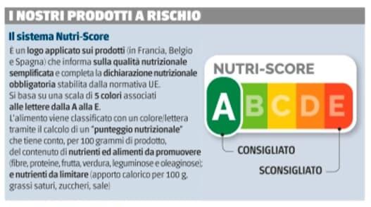 nutri score unione europea parmigiano prosciutto 1