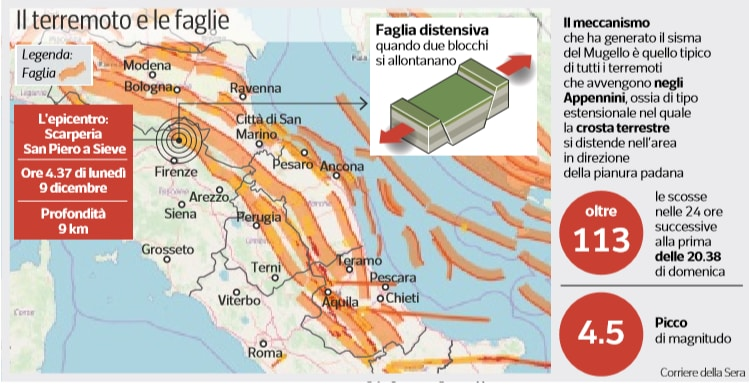 terremoto placca adriatica faglie