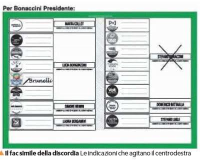 forza italia voto disgiunto emilia romagna bonaccini