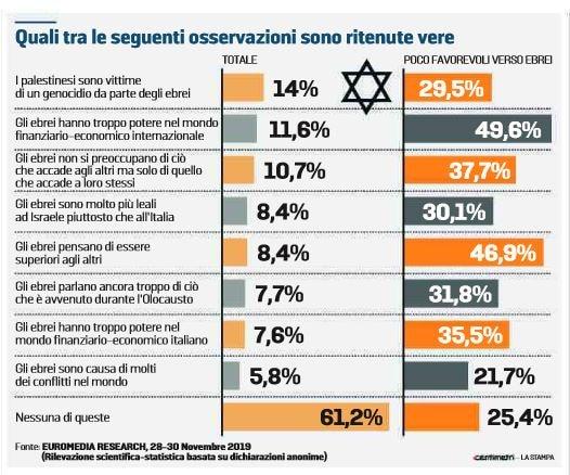italia antisemita