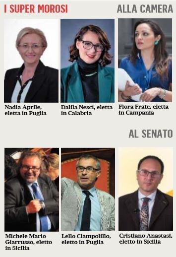I tre senatori M5S verso l'espulsione e la maggioranza a ris