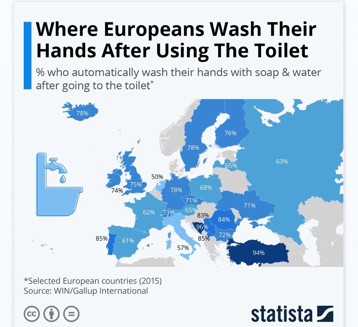 chi si lava le mani in europa coronavirus