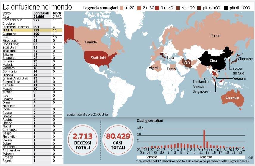 Coronavirus: la storia della donna guarita che si è ammalata