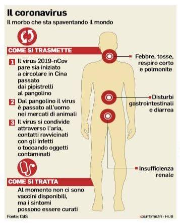 coronavirus nuovo nome Covid-19 -1