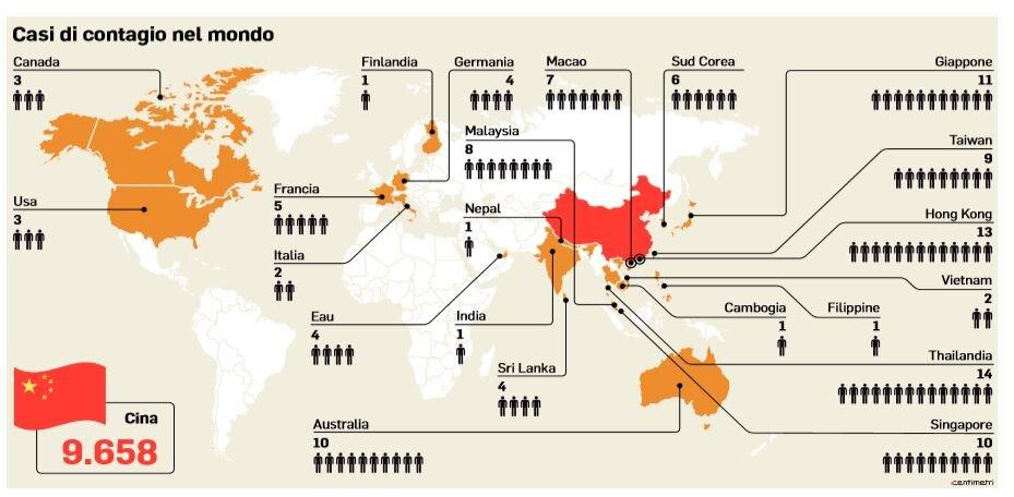 piano coronavirus