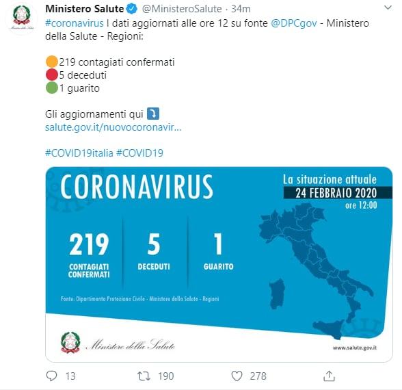 Coronavirus Ma E Vero Che In Italia Si Fanno Piu Test Del Tampone Che All Estero
