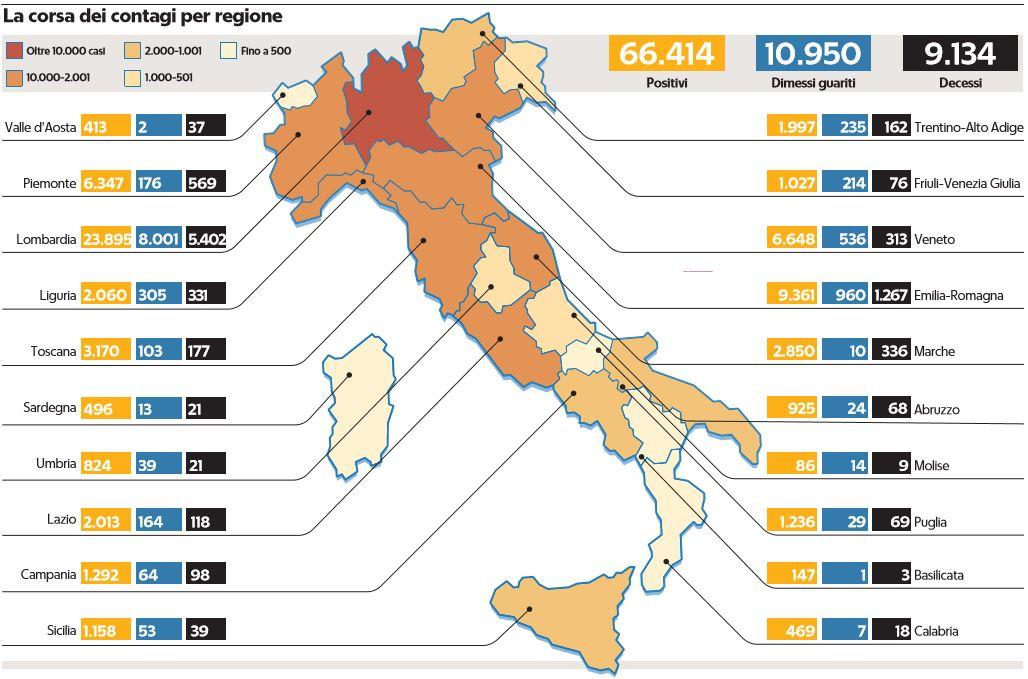 coronavirus contagi regione per regione 28 marzo