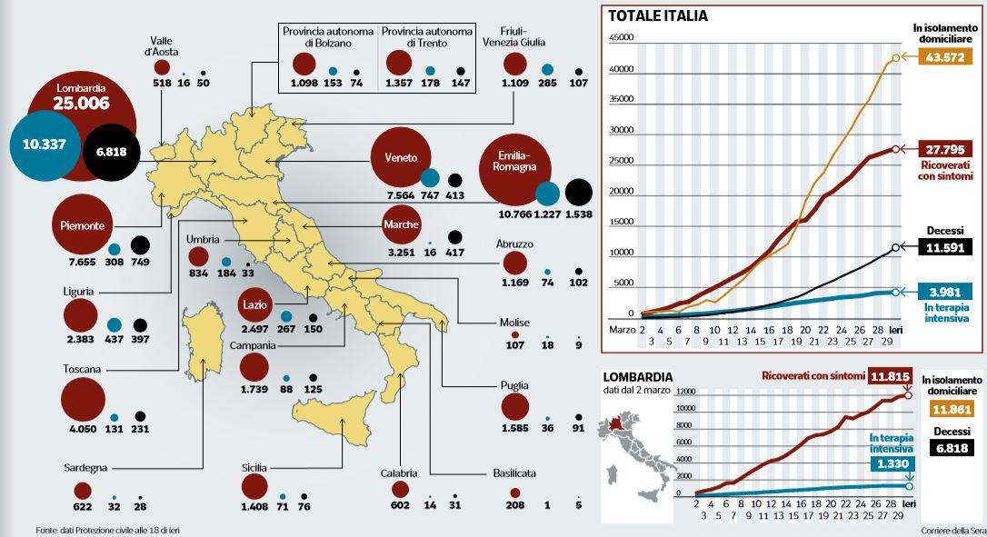 coronavirus numeri emergenza