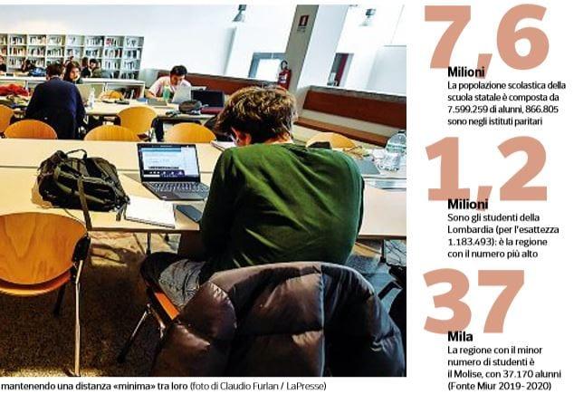 didattica online scuole chiuse