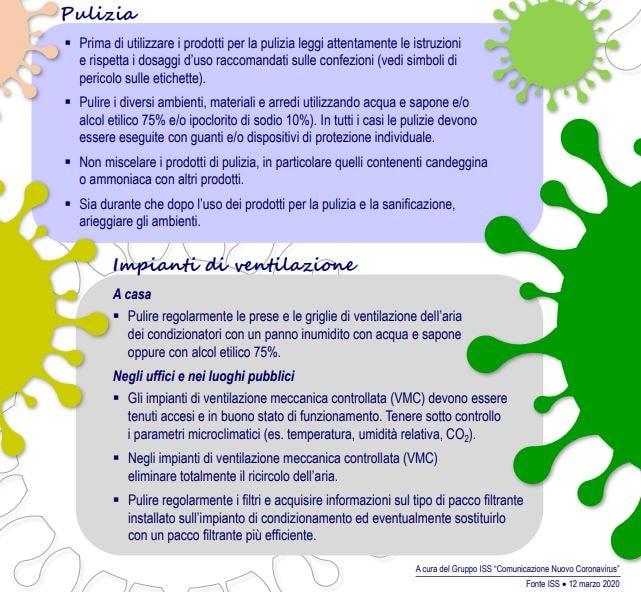 prevenzione anticontagio sanificare ambienti chiusi 2