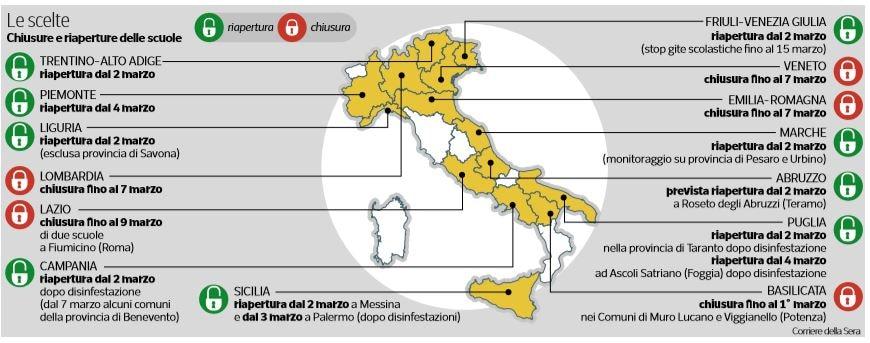 scuole chiuse aperte regione per regione