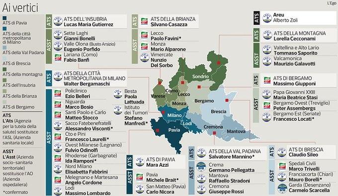 Le nomine della sanità in Regione Lombardia