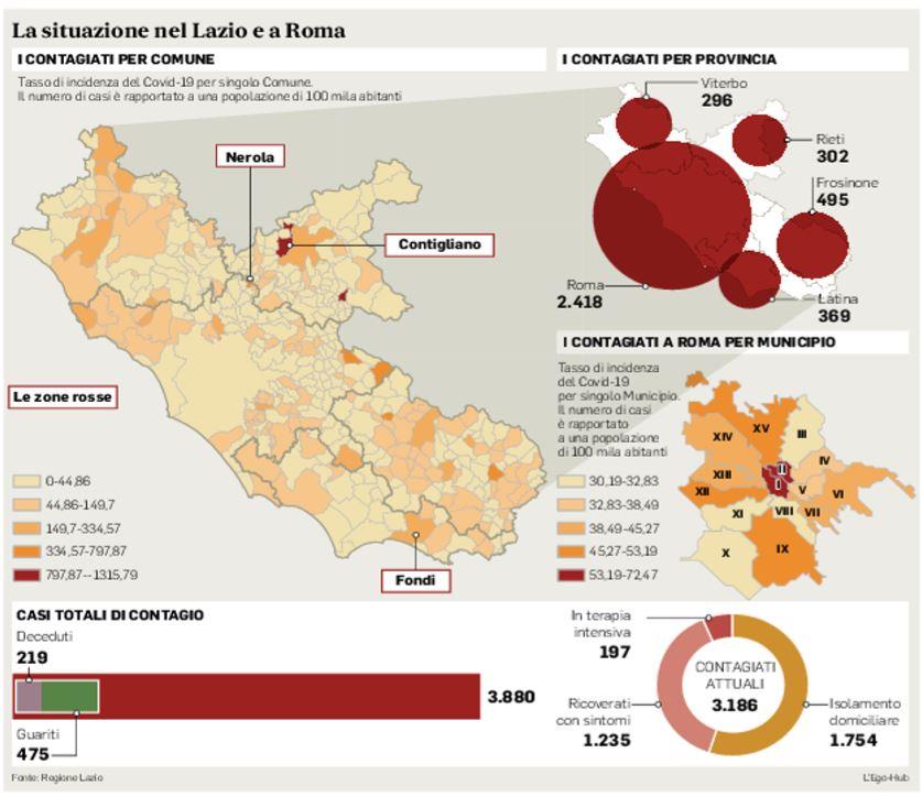 Fase 2 a Roma: cosa riapre dopo il 13 aprile