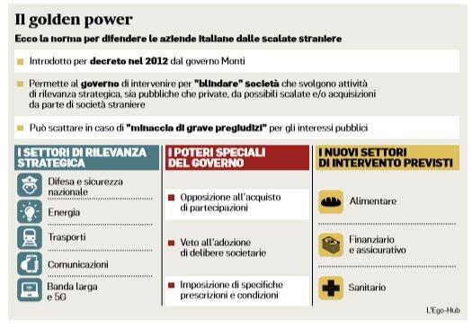 Decreto Imprese: prestiti automatici con tetto a 25mila euro