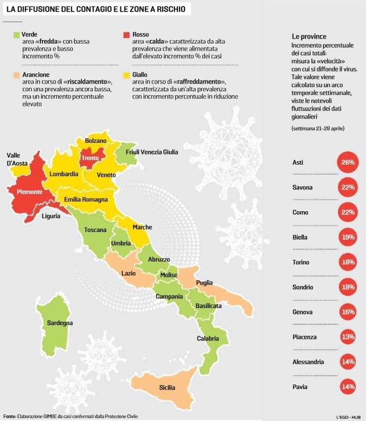 diffusione contagio regione per regione