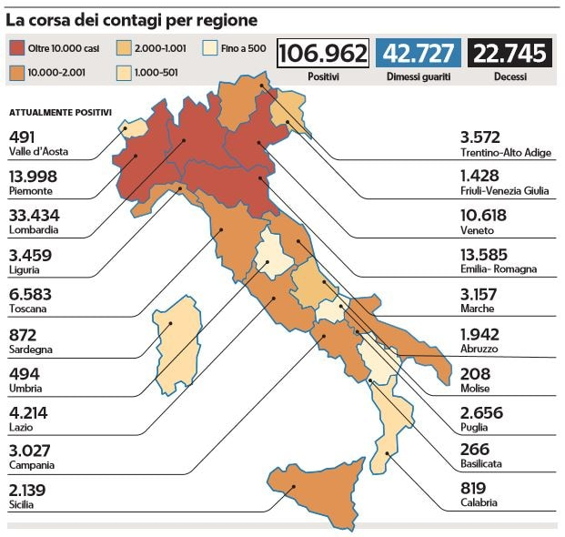 emergenza coronavirus contagi