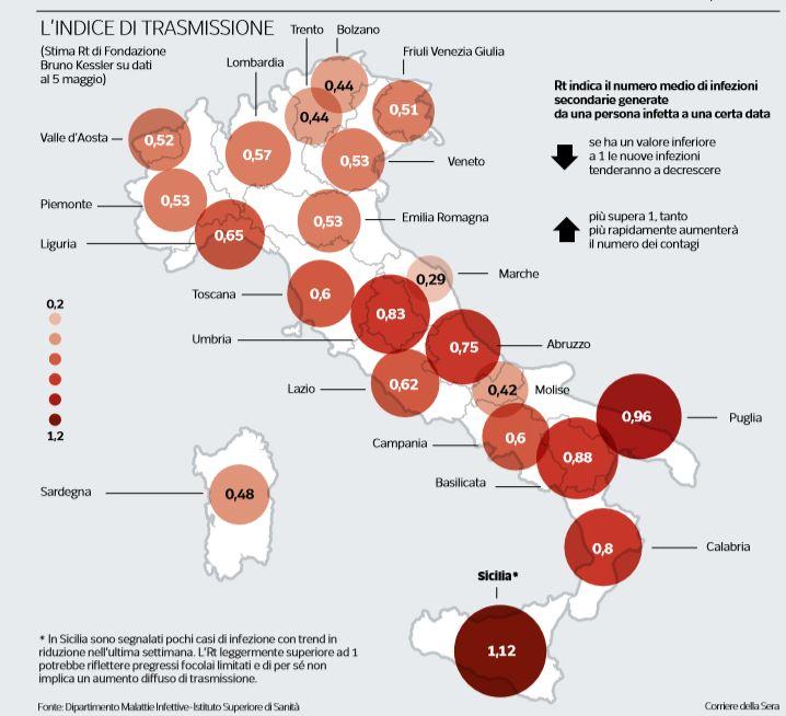 coronavirus indice di trasmissione