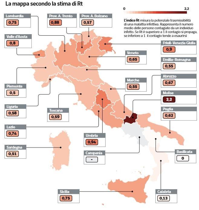 coronavirus indice rt italia