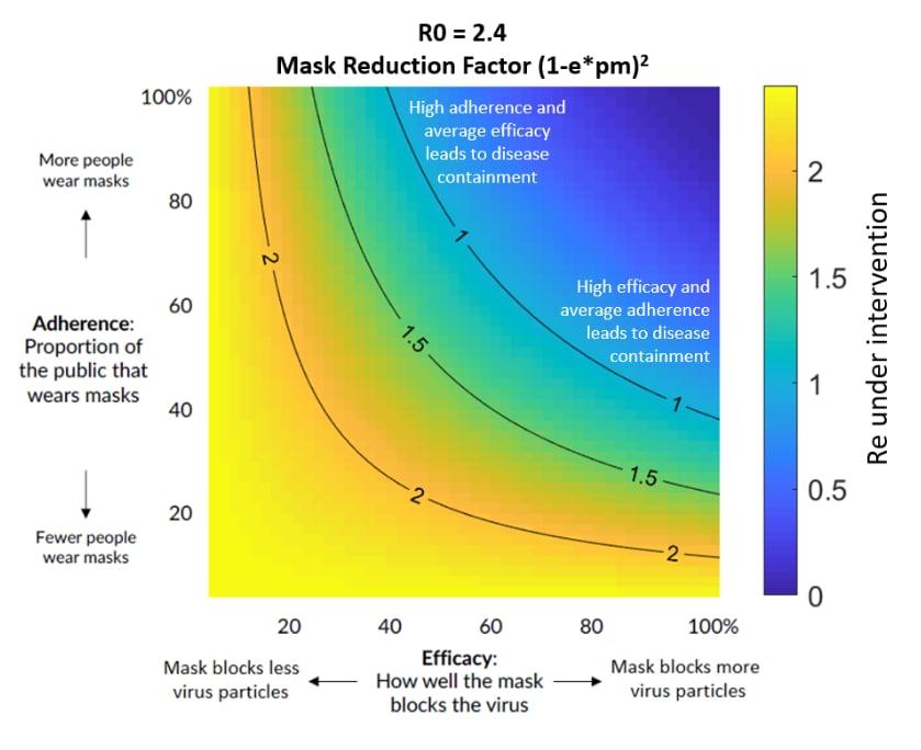 mascherine anidride carbonica