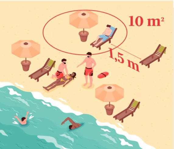 Sdraio a 1 metro e mezzo, le regole per gli stabilimenti balneari