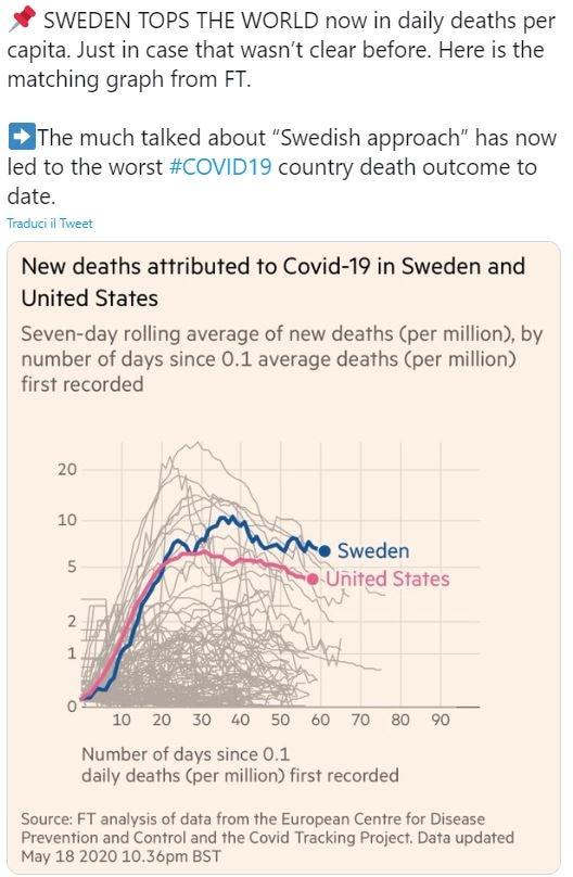 svezia morti coronavirus 1