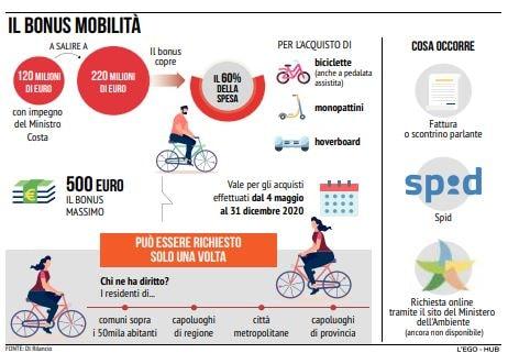 bonus bici monopattino