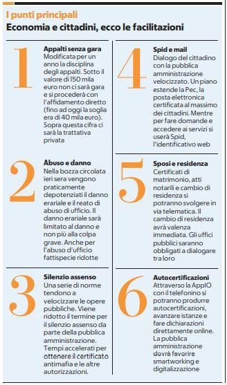 decreto libera italia autocertificazioni cambio di residenza