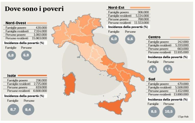 dove sono i poveri in italia